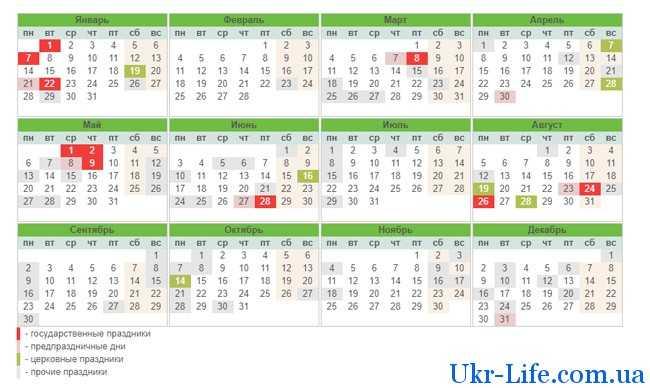 Ралли в 2019 году: календарь, даты, где пройдет изоражения