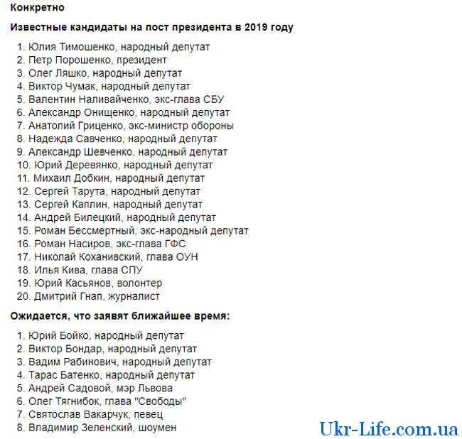 Кандидаты в Президенты, список