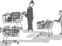 Разновидности потребительских корзин