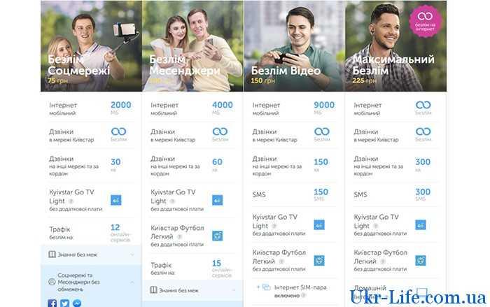 тарифы мобильных операторов израиля  в 2021 году